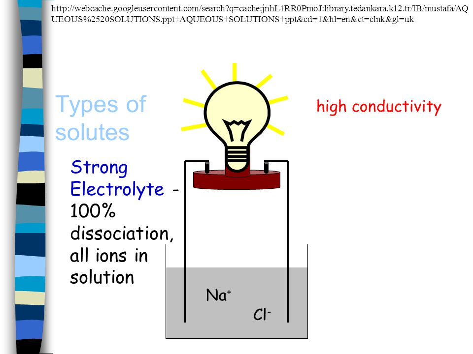Types of solutes Strong Electrolyte - 100% dissociation,