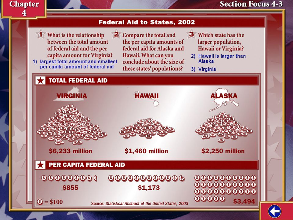 Section Focus 3 2) Hawaii is larger than Alaska