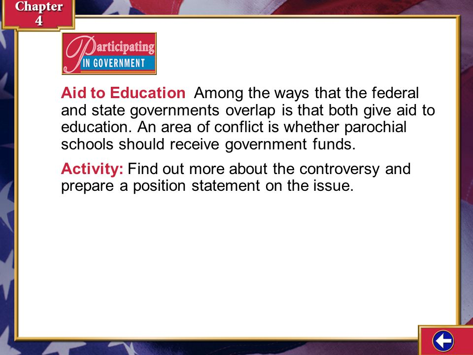 Participating in Government 4-1b