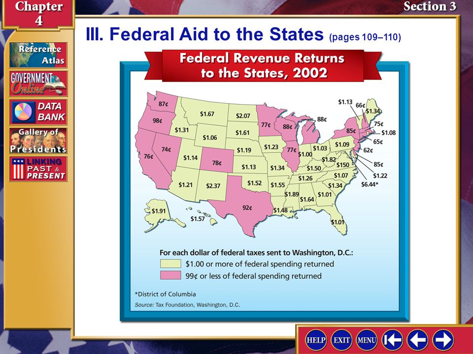 III. Federal Aid to the States (pages 109–110)