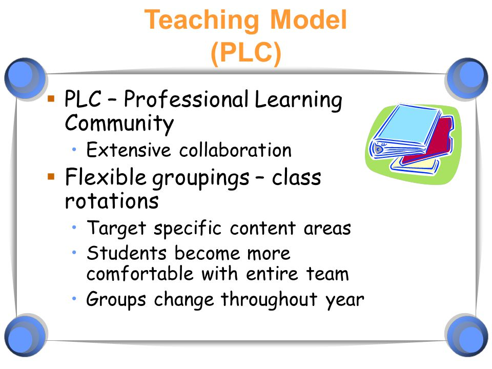 Teaching Model (PLC) PLC – Professional Learning Community