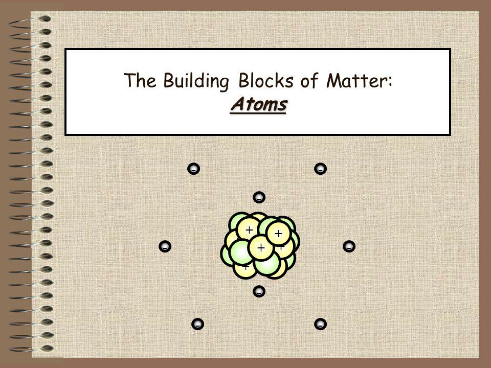 The Building Blocks of Matter: Atoms