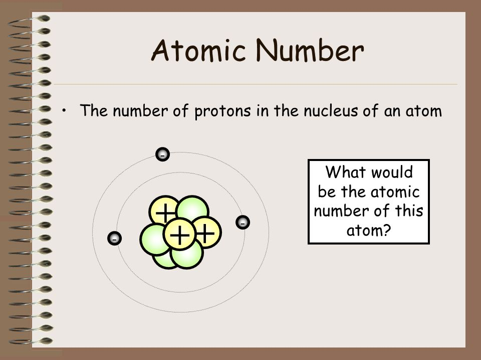 What would be the atomic number of this atom