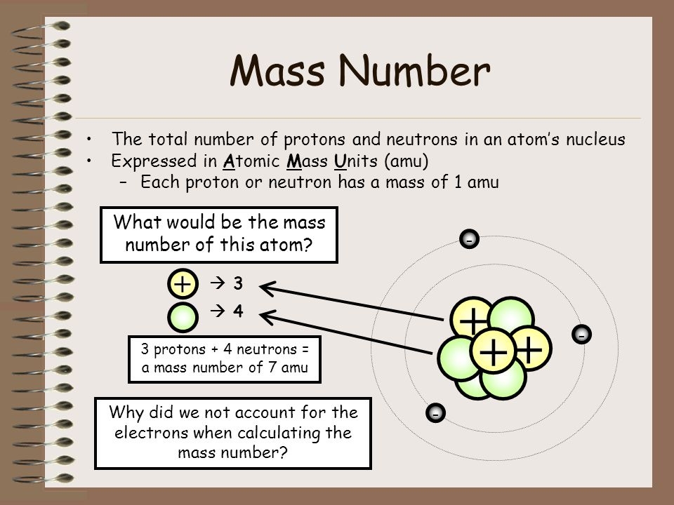 + Mass Number + What would be the mass number of this atom - - -