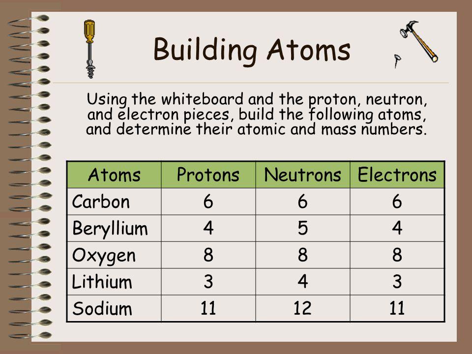 Building Atoms Atoms Protons Neutrons Electrons Carbon 6 Beryllium 4 5