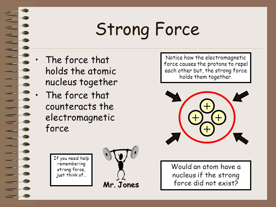 Strong Force + + + + The force that holds the atomic nucleus together