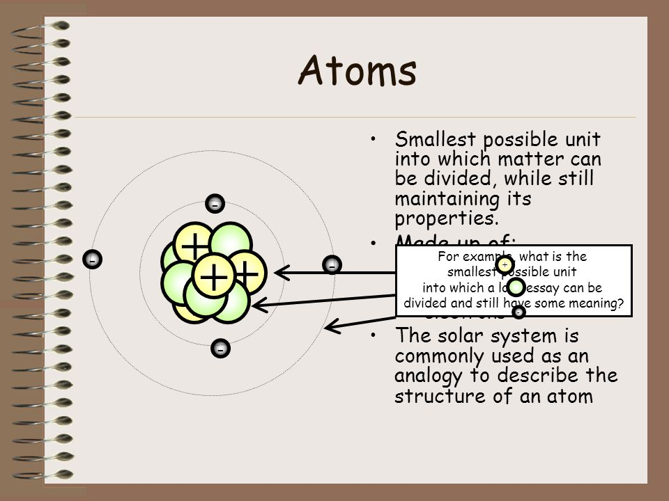 Atoms Smallest possible unit into which matter can be divided, while still maintaining its properties.