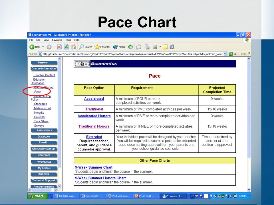 Pace Chart Explain to students the difference between Accelerated and Traditional Pace – ask students to select one.