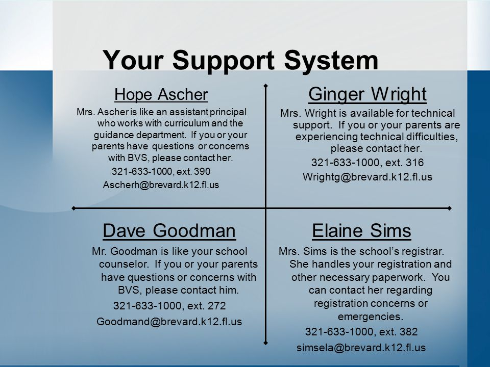 Your Support System Ginger Wright Dave Goodman Elaine Sims Hope Ascher