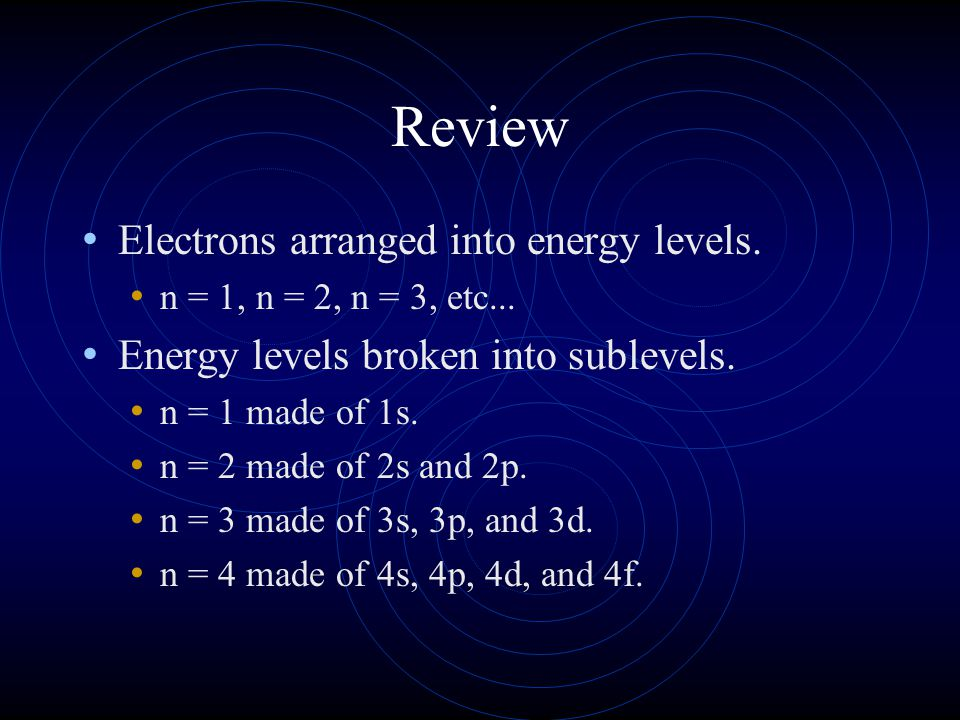 Review Electrons arranged into energy levels.