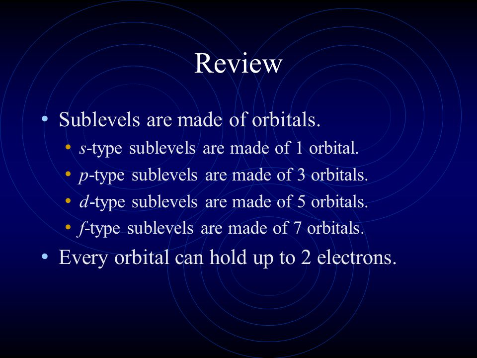 Review Sublevels are made of orbitals.