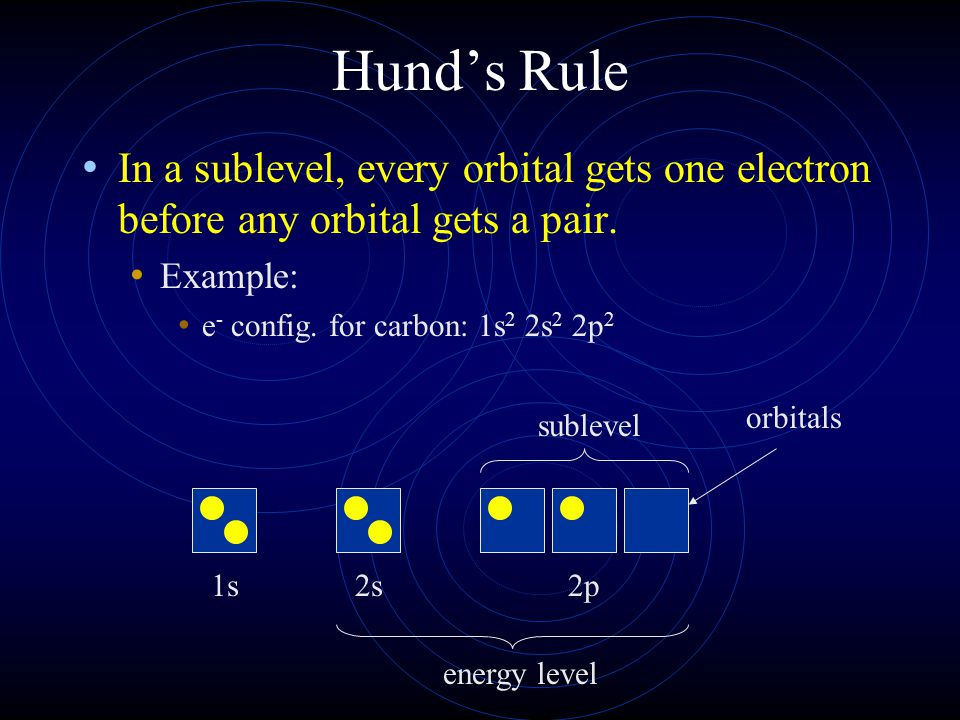 Hund's Rule In a sublevel, every orbital gets one electron before any orbital gets a pair. Example:
