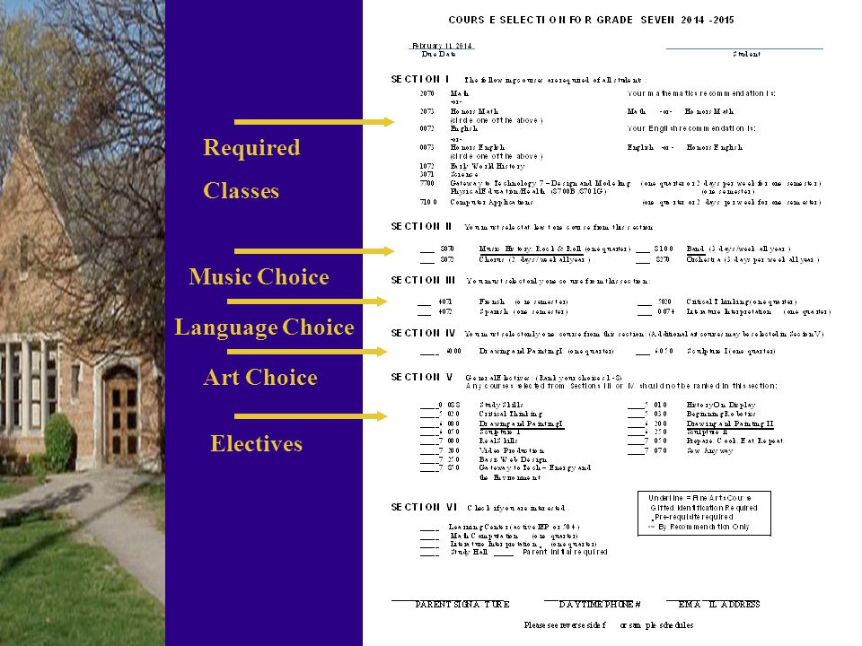 Required Classes Music Choice Language Choice Art Choice Electives 10