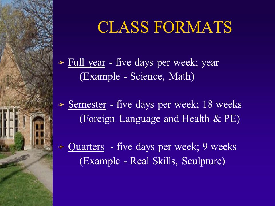 CLASS FORMATS Full year - five days per week; year