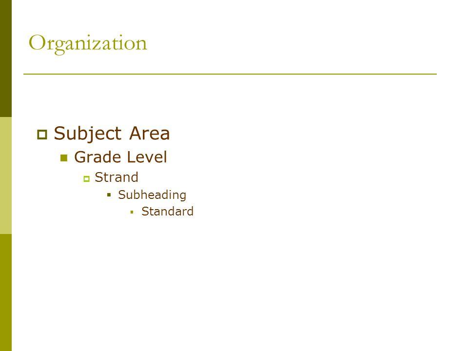 Organization Subject Area Grade Level Strand Subheading Standard