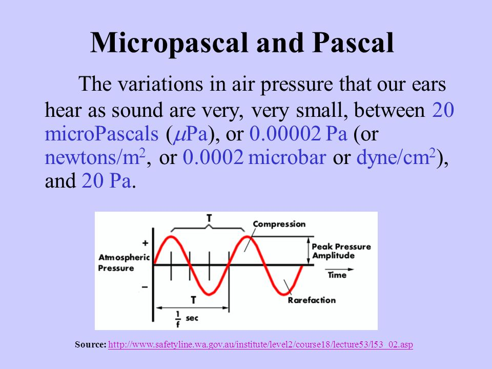 Micropascal and Pascal