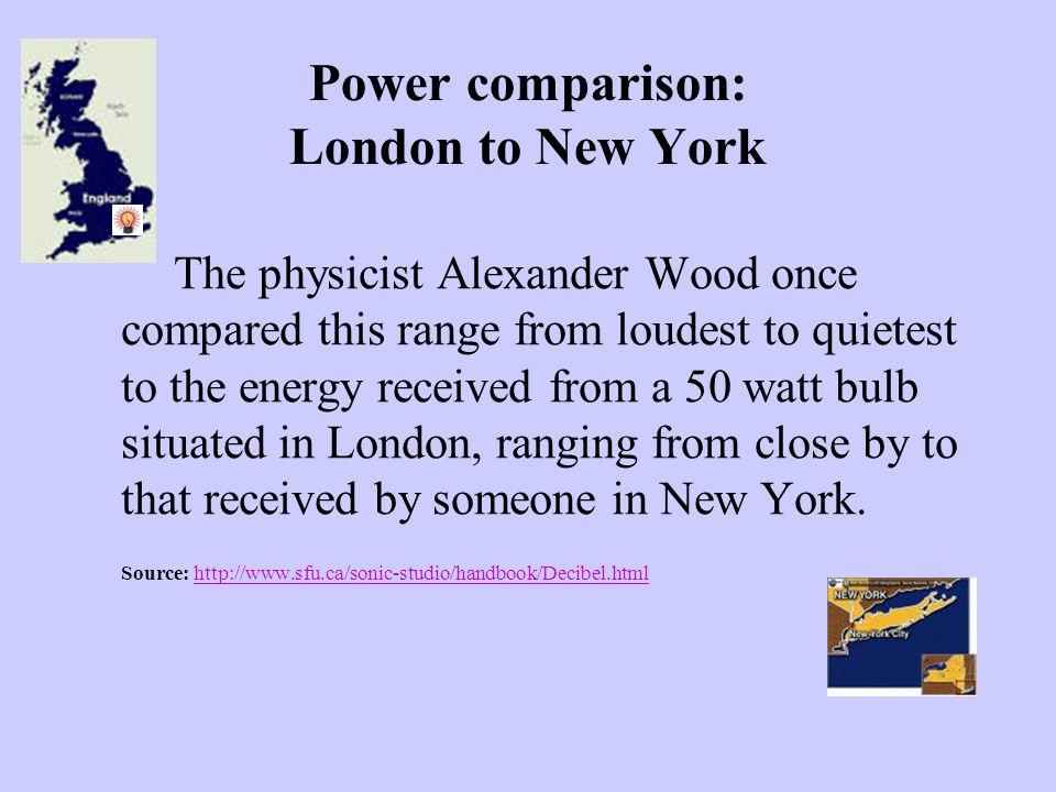 Power comparison: London to New York