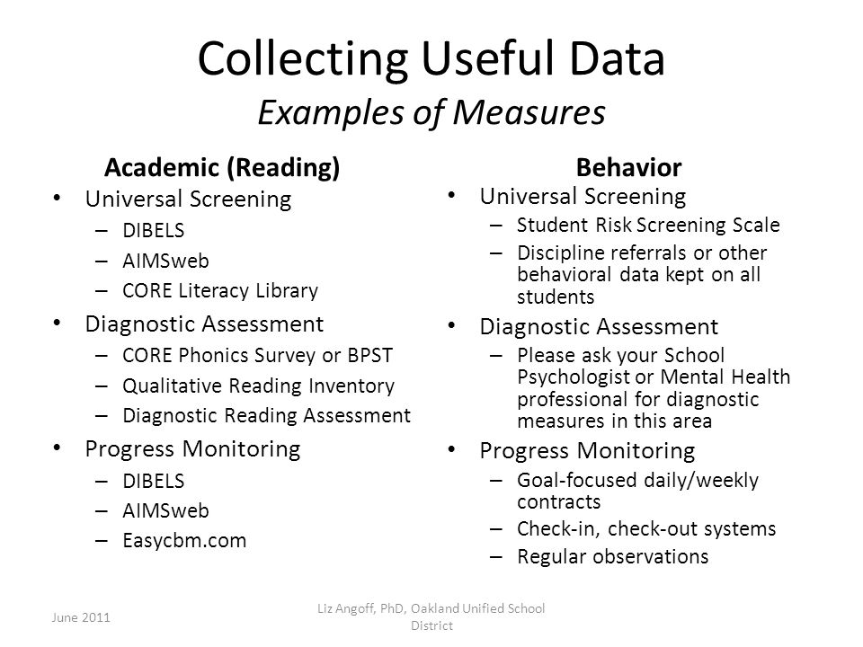 Collecting Useful Data Examples of Measures