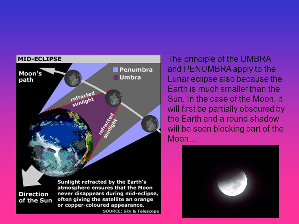 The principle of the UMBRA and PENUMBRA apply to the Lunar eclipse also because the Earth is much smaller than the Sun.