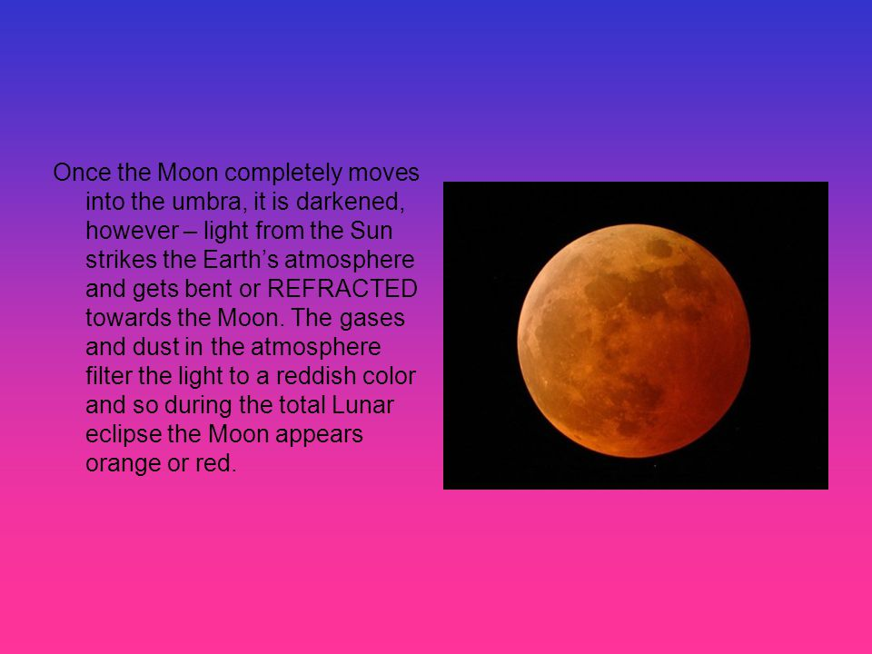 Once the Moon completely moves into the umbra, it is darkened, however – light from the Sun strikes the Earth's atmosphere and gets bent or REFRACTED towards the Moon.