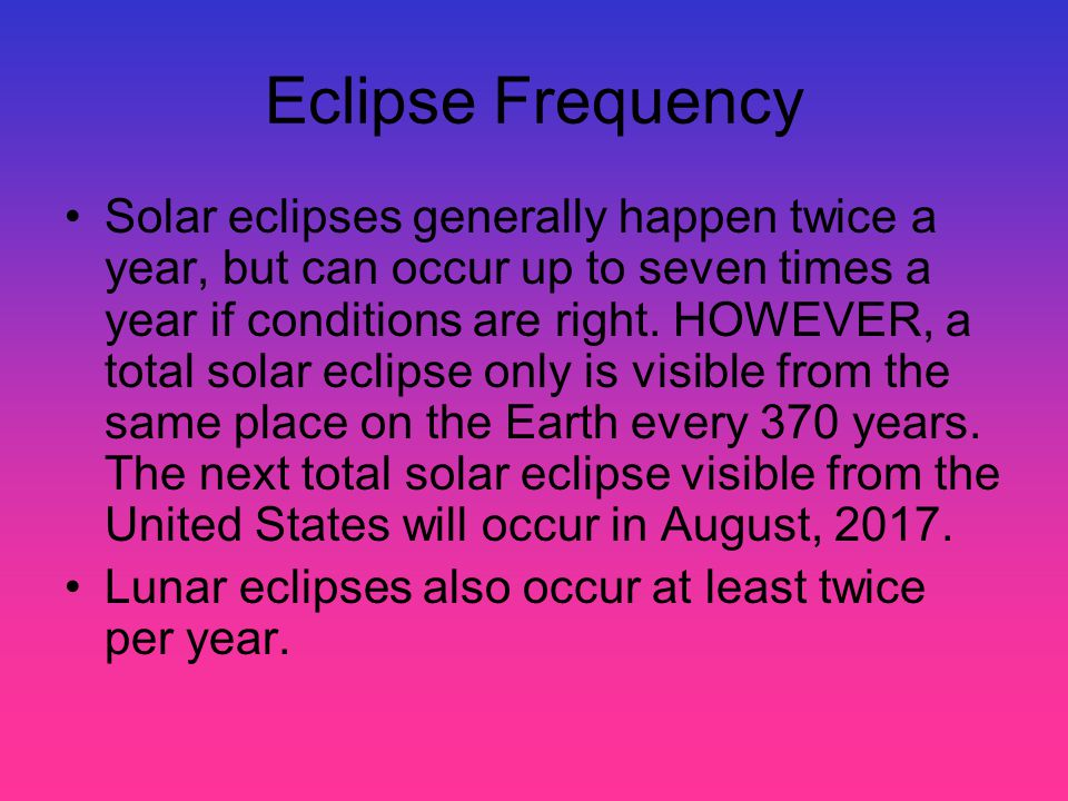 Eclipse Frequency