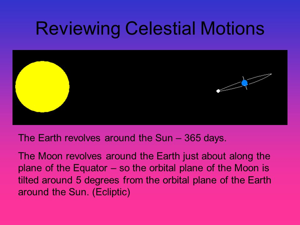 Reviewing Celestial Motions