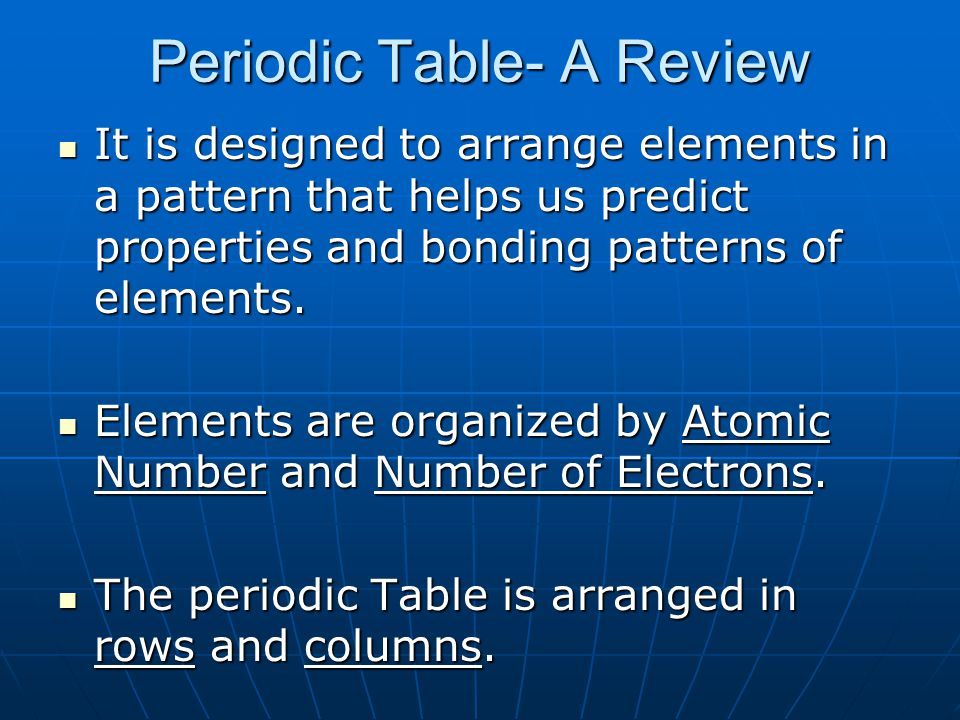 Periodic Table- A Review