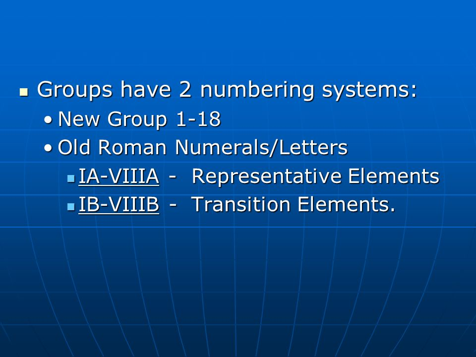 Groups have 2 numbering systems: