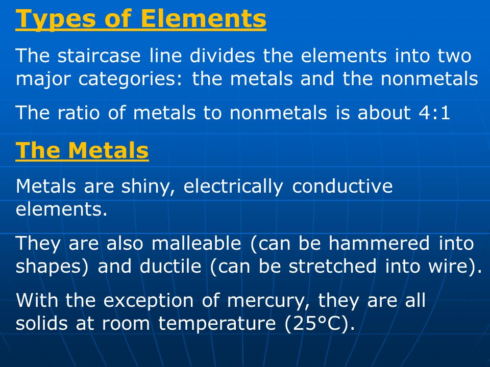 Types of Elements The Metals