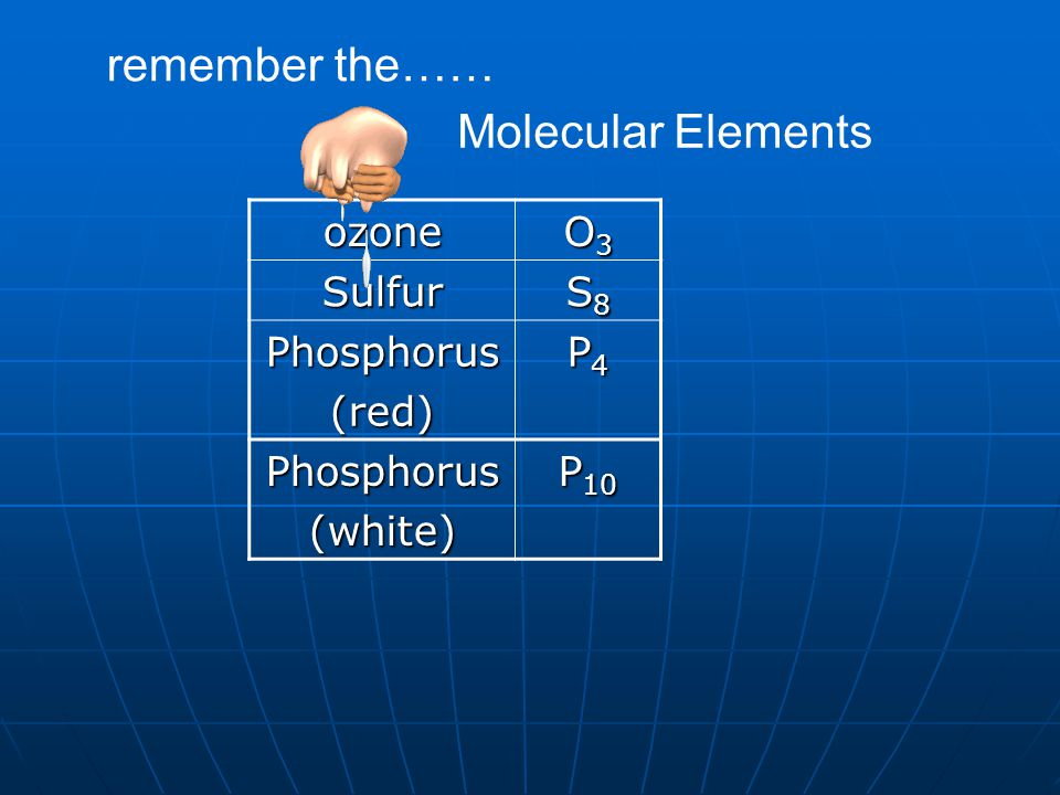 remember the…… Molecular Elements ozone O3 Sulfur S8 Phosphorus (red)