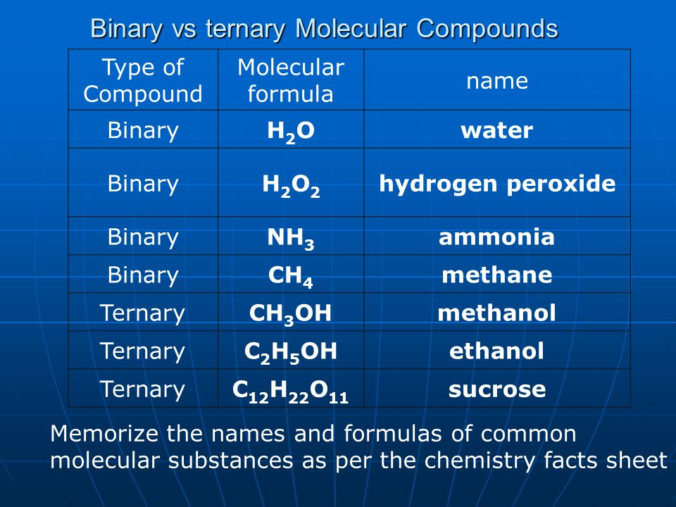Binary vs ternary Molecular Compounds