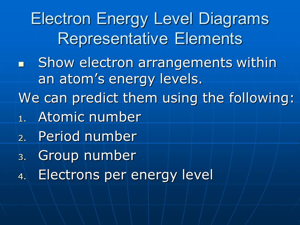 Electron Energy Level Diagrams Representative Elements