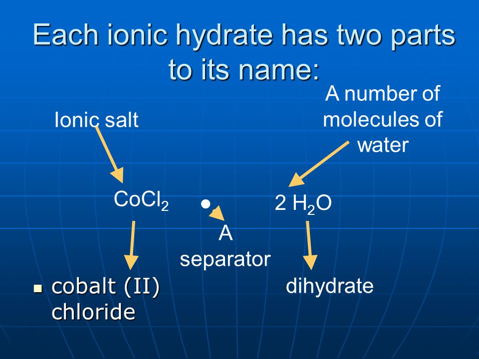 Each ionic hydrate has two parts to its name: