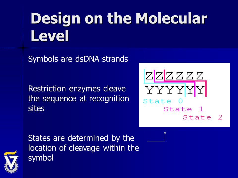 Design on the Molecular Level