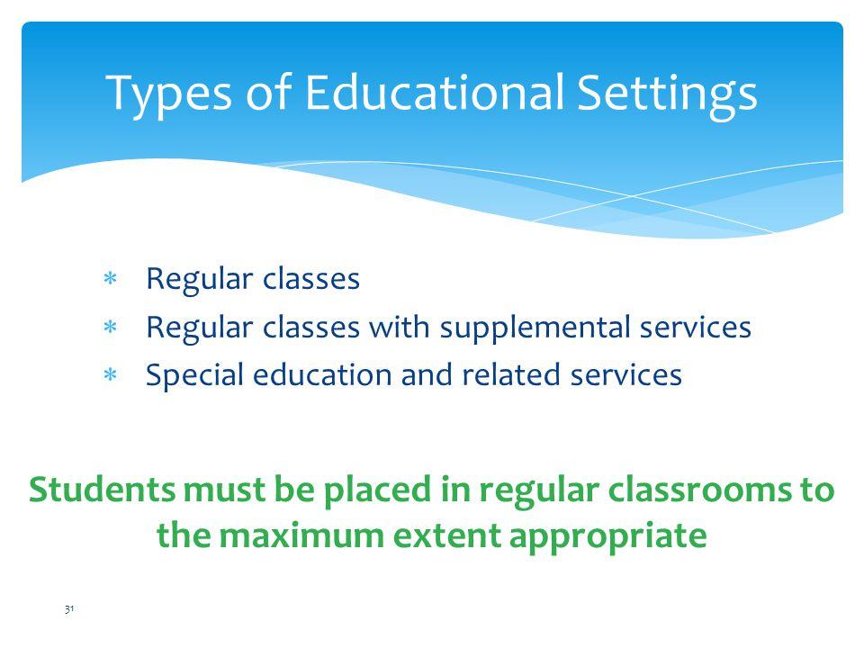 Types of Educational Settings