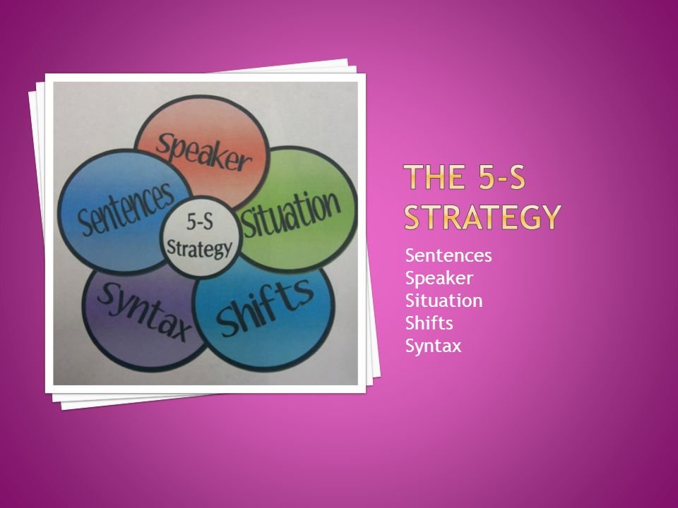 The 5-S strategy Sentences Speaker Situation Shifts Syntax