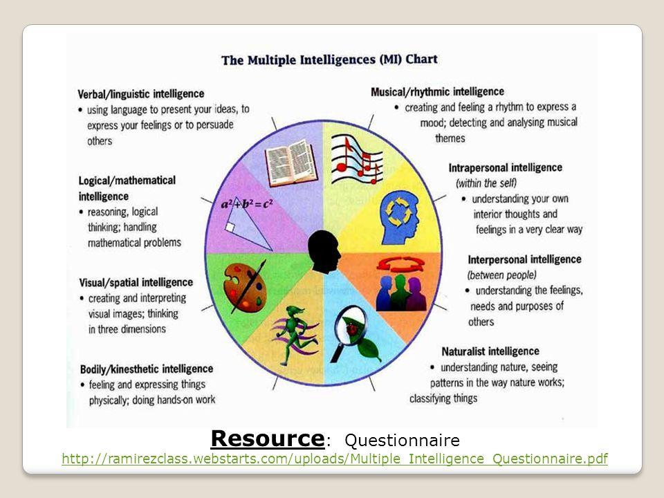 Resource: Questionnaire http://ramirezclass. webstarts