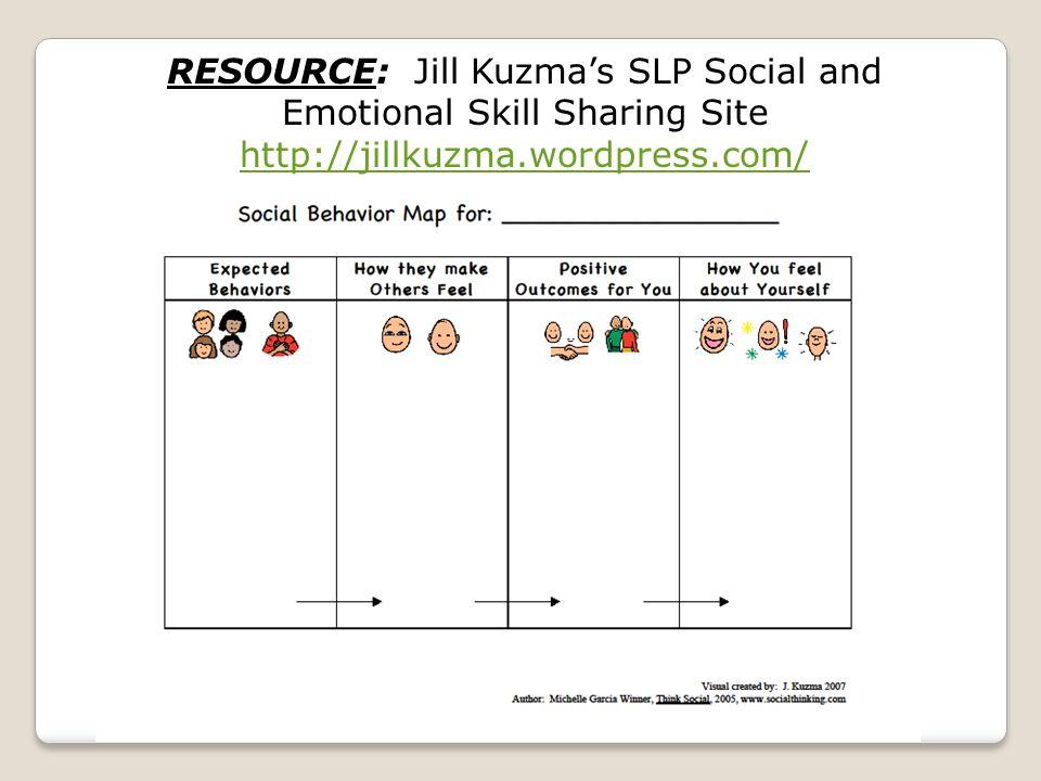 RESOURCE: Jill Kuzma's SLP Social and