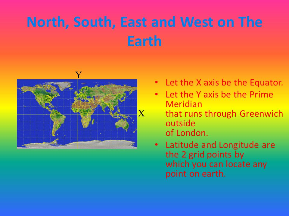 North, South, East and West on The Earth
