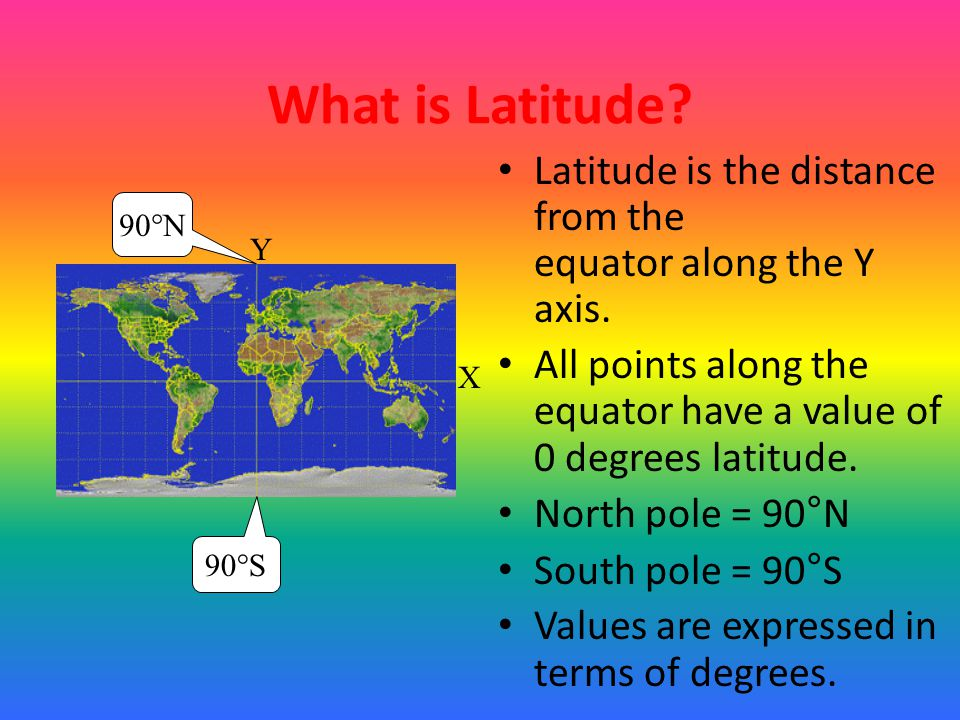 What is Latitude Latitude is the distance from the equator along the Y axis. All points along the equator have a value of 0 degrees latitude.