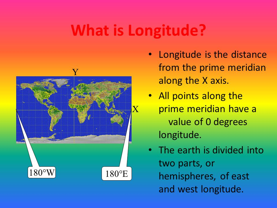 What is Longitude Longitude is the distance from the prime meridian along the X axis.