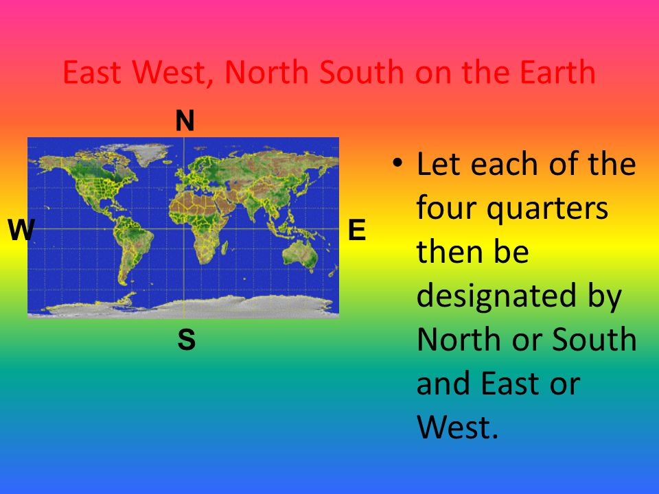 East West, North South on the Earth