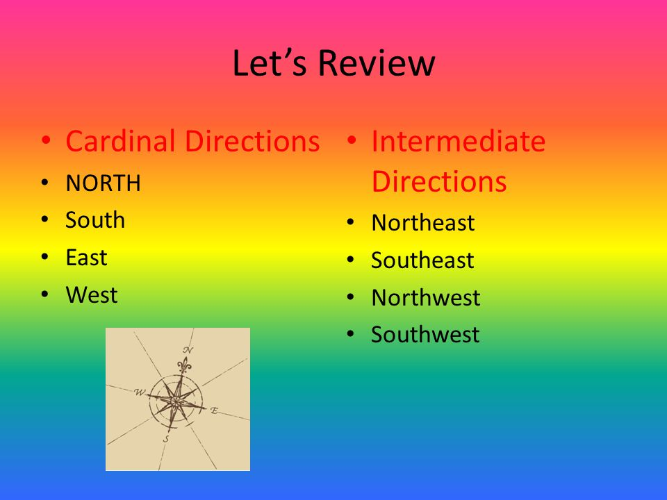 Let's Review Cardinal Directions Intermediate Directions NORTH South