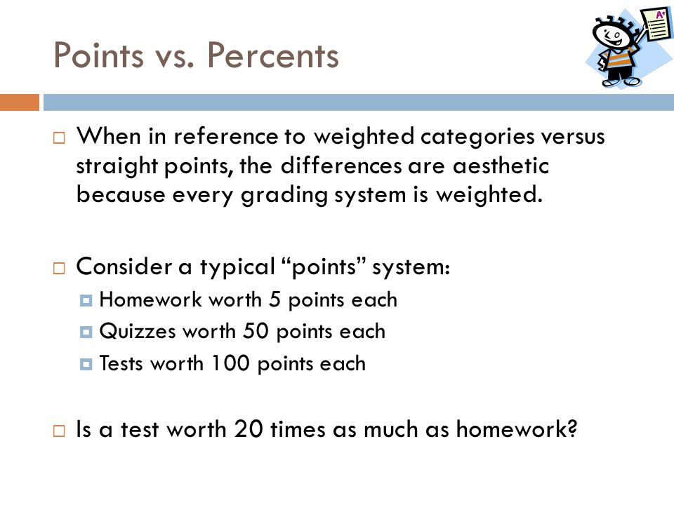 Points vs. Percents