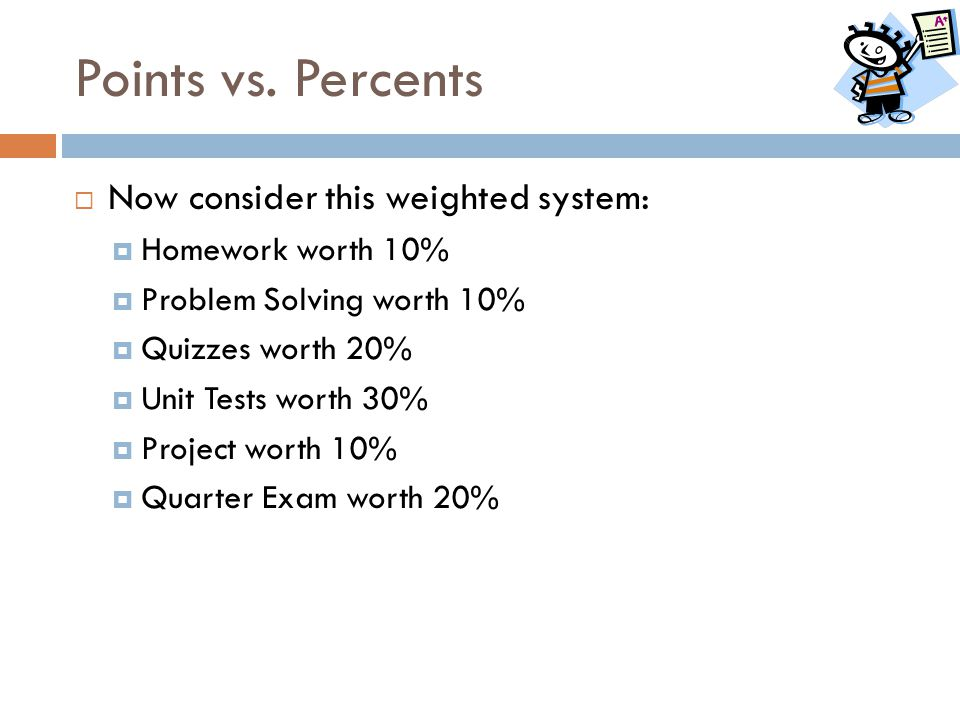 Points vs. Percents Now consider this weighted system: