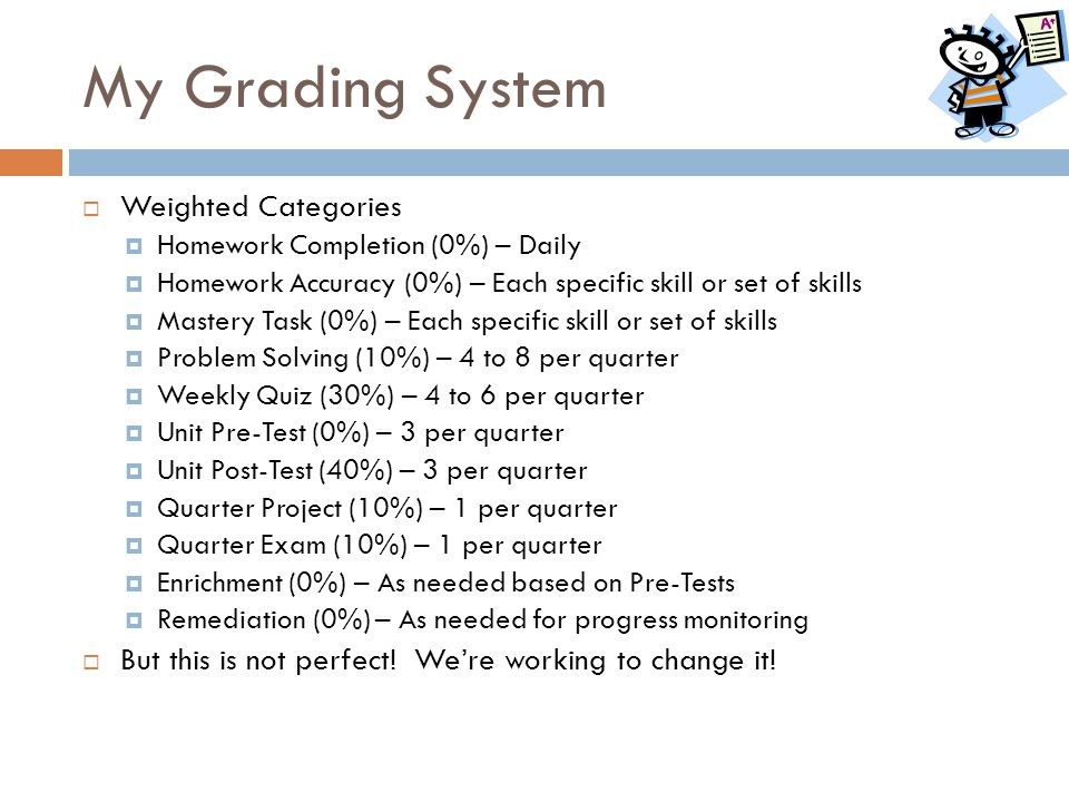 My Grading System Weighted Categories