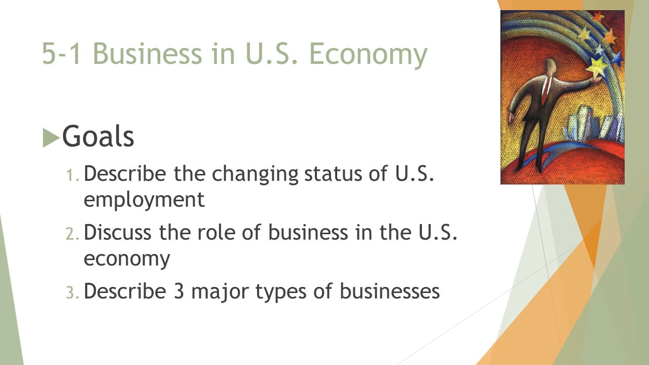 5-1 Business in U.S. Economy