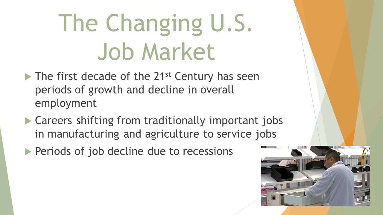 The Changing U.S. Job Market
