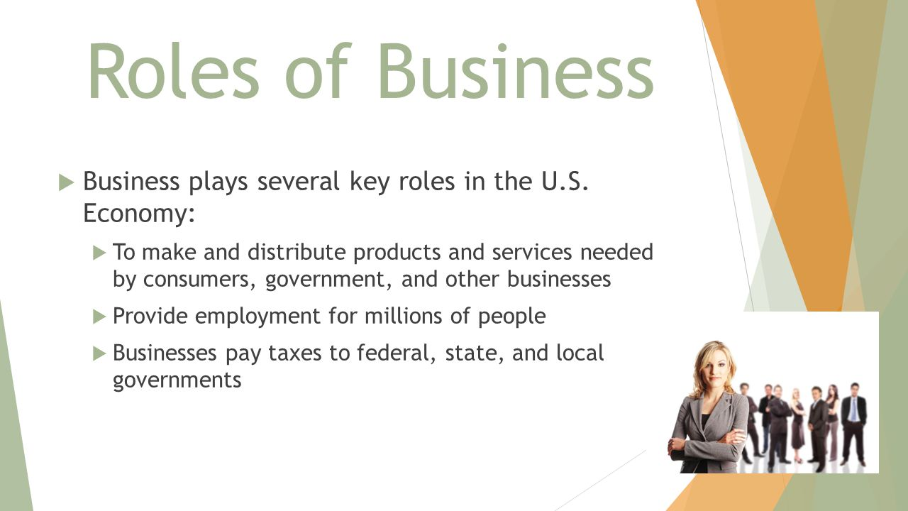 Roles of Business Business plays several key roles in the U.S. Economy: