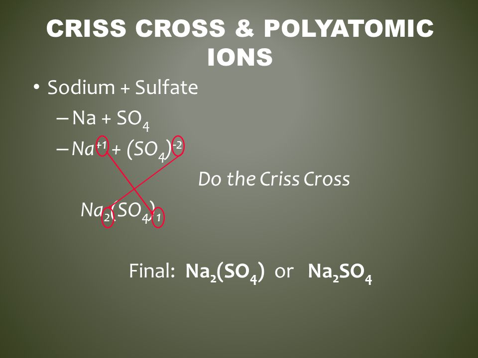 Criss Cross & Polyatomic Ions